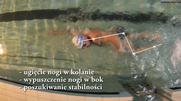 Analiza techniki pływania - wypuszczenie nogi do boku